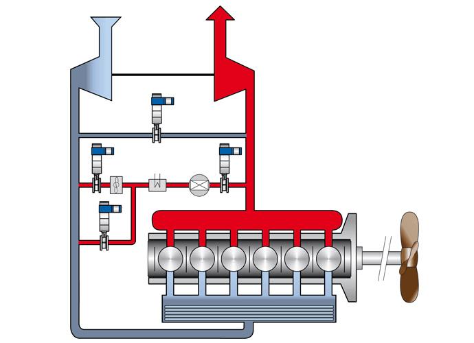 Egr ventiler
