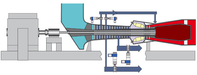 Bearing Cooling Valves Illustration