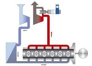 Waste gate-/bypass valves | SOMAS Instrument AB