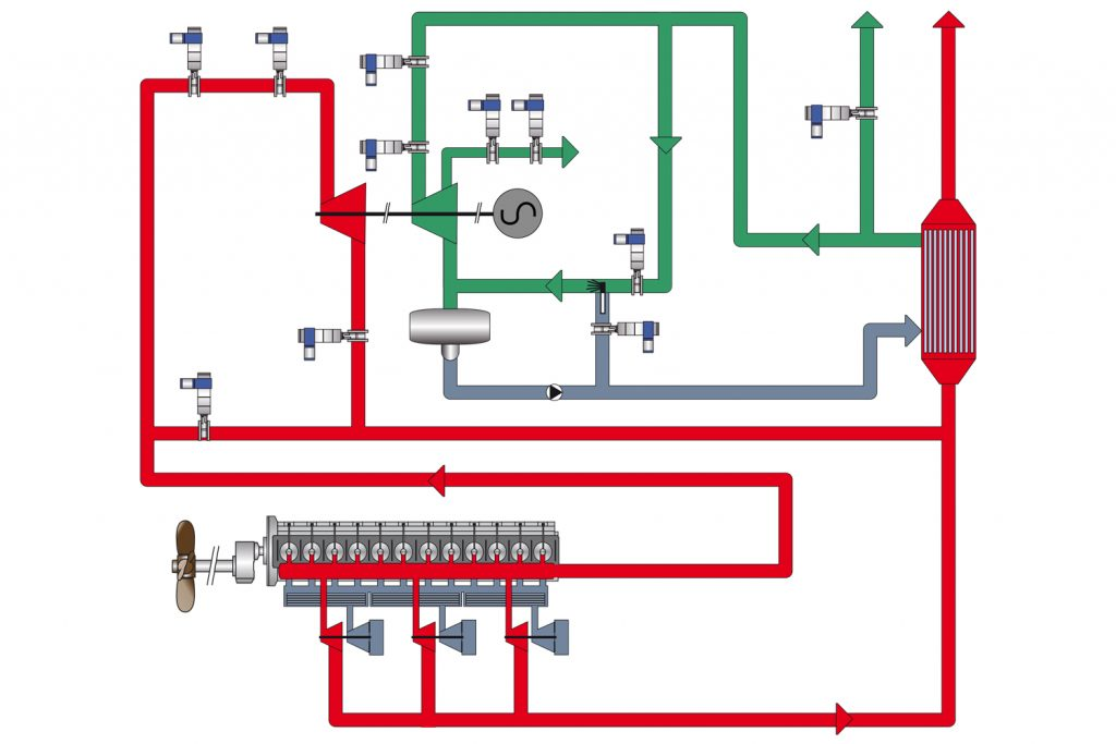 Waste Heat Recovery Systems Illutration